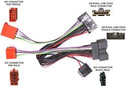 ISO 2 Car LANDROVER