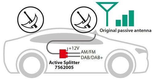 Calearo AM/FM --> DAB+ Dakantenne Splitter